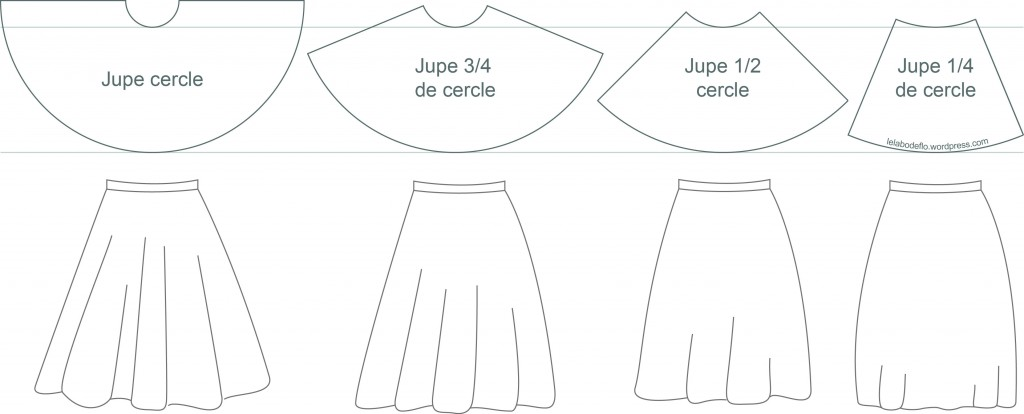 jupe-cercle